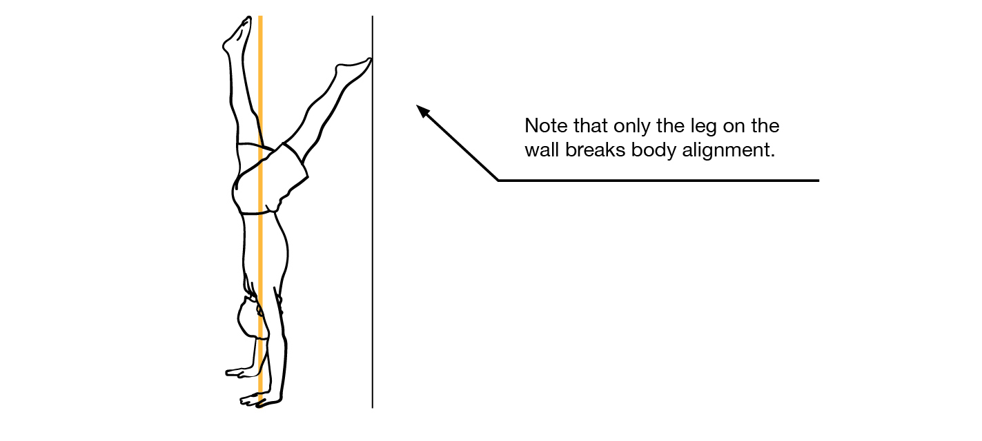Partial Wall Handstand Rep